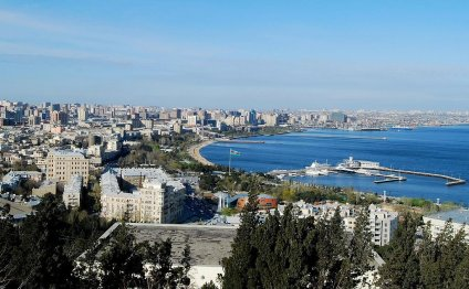 Каспий и Баку